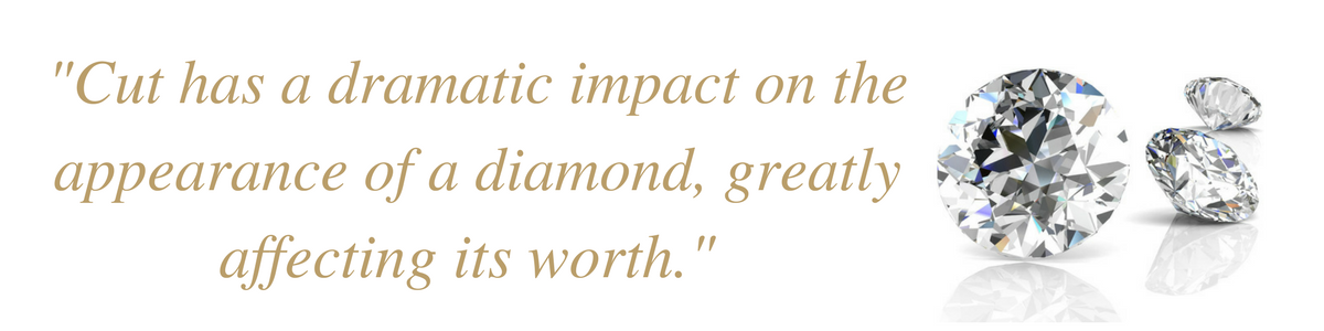 Learn more about Diamond Cut