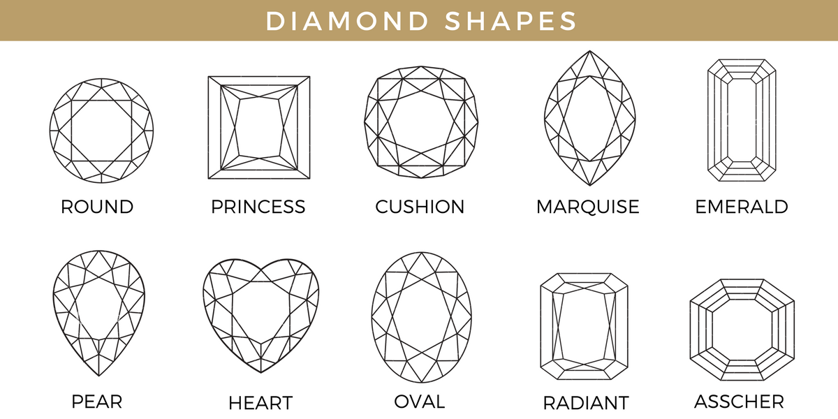 what are diamonds worth